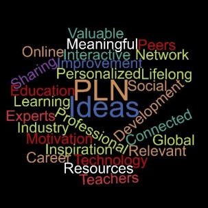 PLN Word Cloud